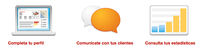 yelp gestion locales